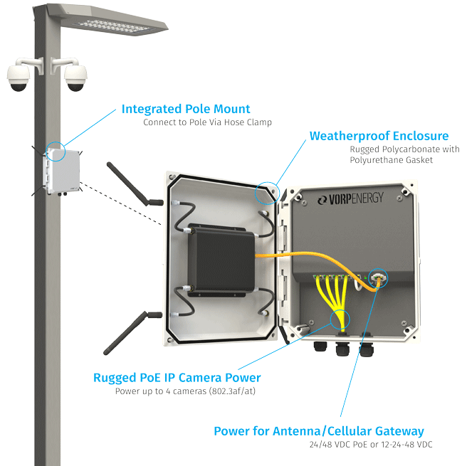 Vorp Energy Light Pole Power Tap Features: Integrated Pole Mount, Weatherproof Enclosure, Rugged PoE IP Camera Power for up to (4) Cameras, and PoE/DC DC Power for an Antenna or Cellular Gateway