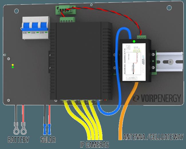 Vorp Energy Solar Kit Mounting Plate for Wireless Surveillance Setup