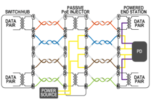Wiring diagram of a passive PoE injector and powered device