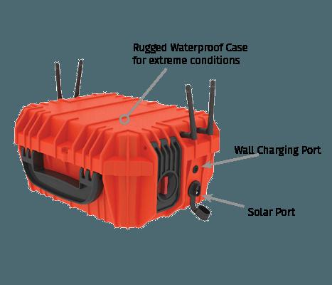Power bunker for cellular gateway applications