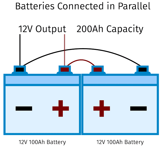 How To Make Series And Parallel Connections