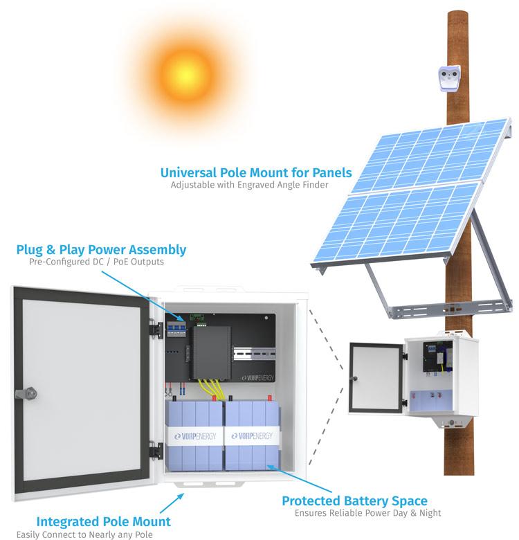 Remote Power Solar Surveillance System