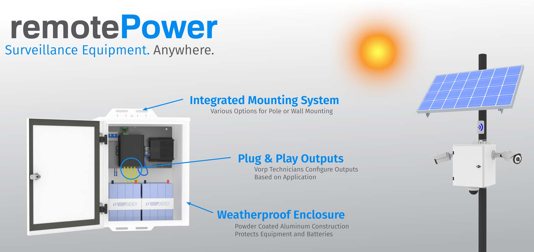 Remote Solar Surveillance Power System