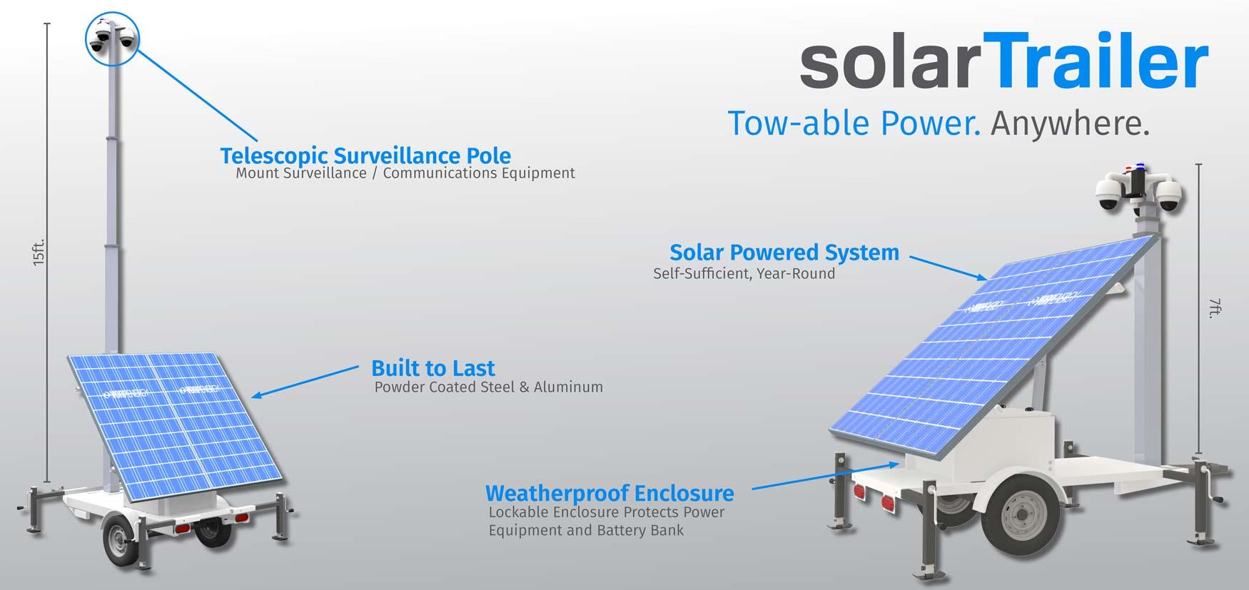 Solar Surveillance Trailer