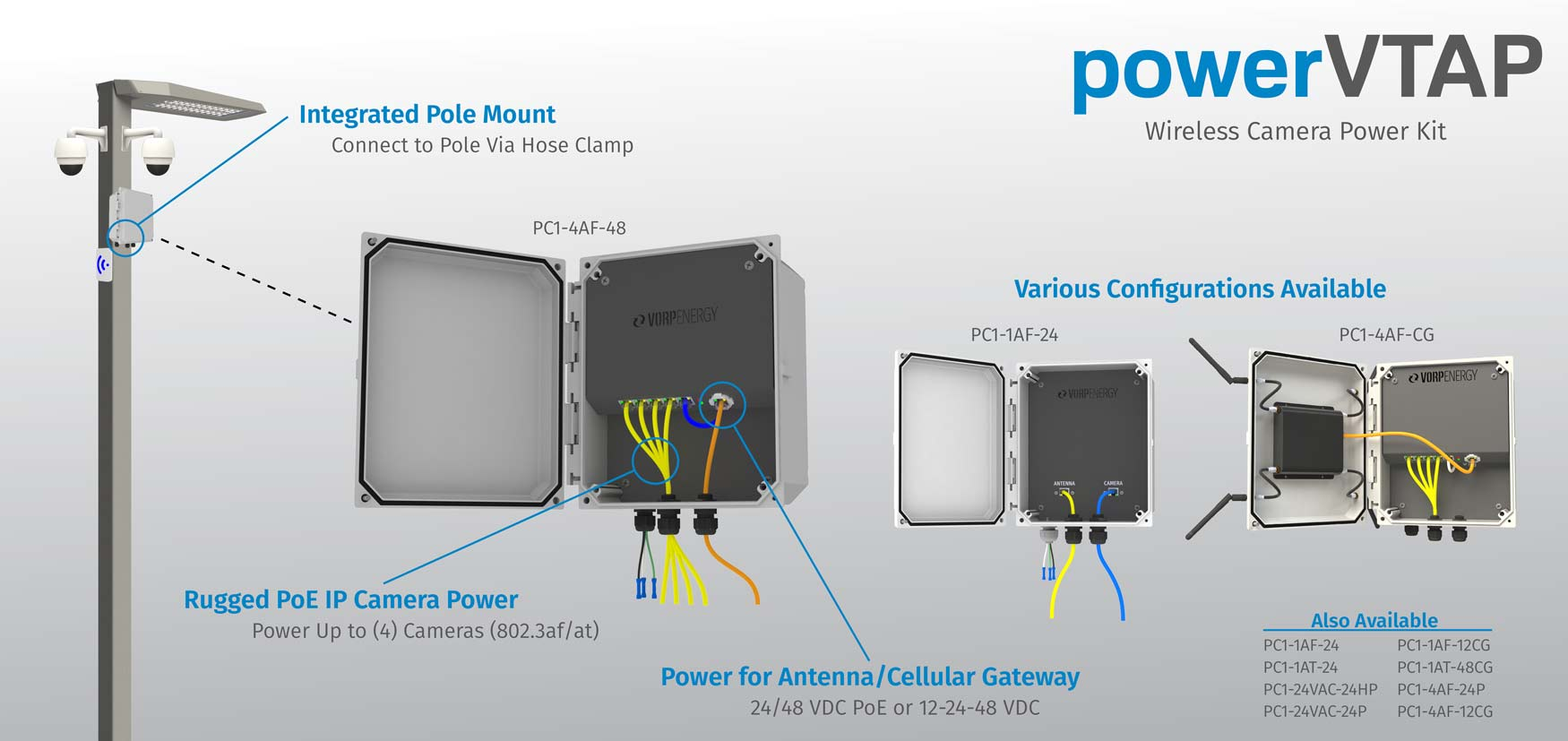 Quick & Easy Light Pole AC to PoE Power Conversion for Surveillance & Communication