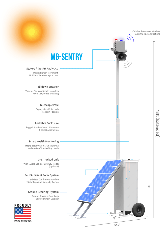Solar Powered Mobile Surveillance / Security System