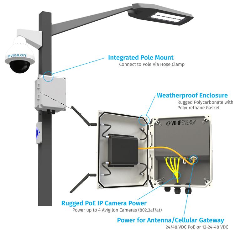 Avigilon Wireless Ip Camera Equipment Powered By Vorp